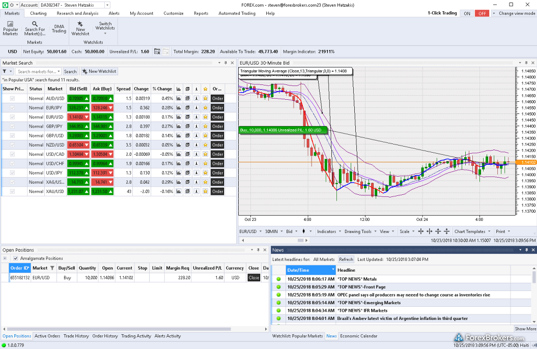 Forex com Advanced Trading desktop