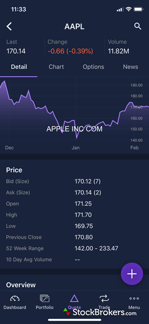 Power E*TRADE mobile stock quote