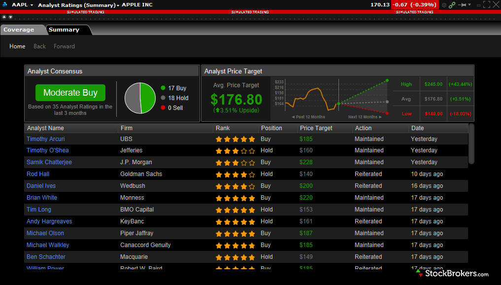 Interactive Brokers TWS research analyst ratings TipRanks tool