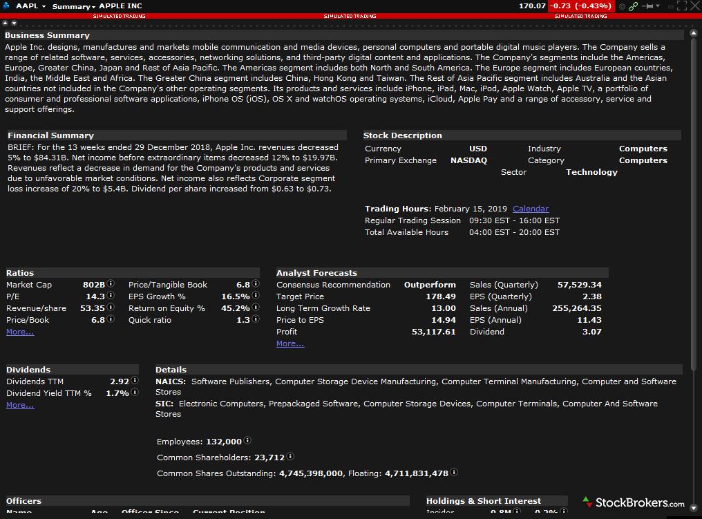 Interactive Brokers com Review Stockbrokers what