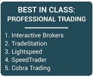 Best in Class - Professional Trading