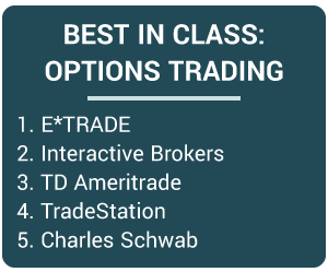 Best in Class - Options Trading