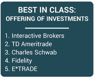 Best in Class - Offering of Investments