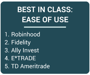 Best in Class - Ease of Use