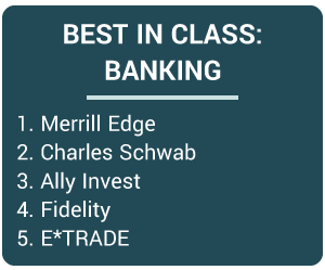 Best in Class - Banking