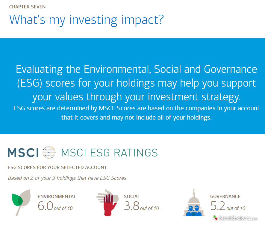 Merrill Edge Portfolio Story Environmental Social Governance (ESG) scores