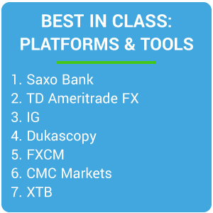 Best in Class - Platforms & Tools