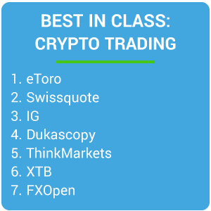 Best in Class - Crypto Trading