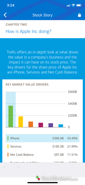Merrill Edge mobile Stock Story Trefis analysis