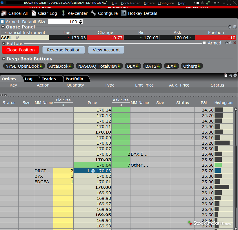 Learn These Interactive Brokers Advanced Order Types {Swypeout}