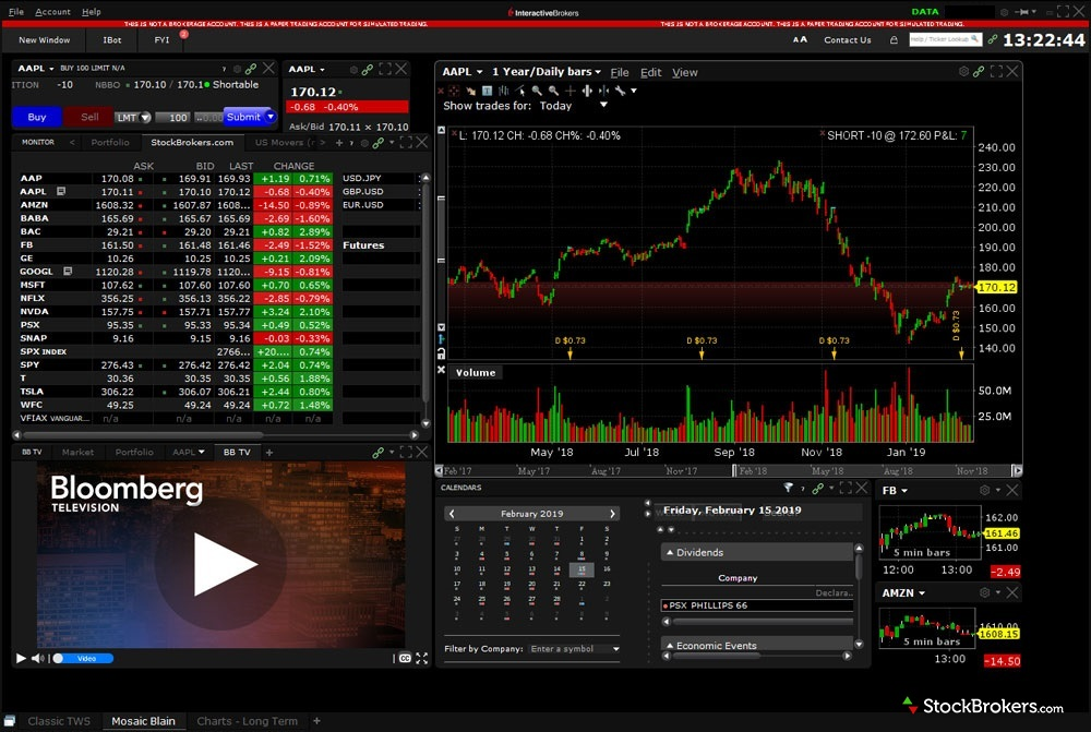 Interactive Brokers Trader Workstation (TWS) platform overview