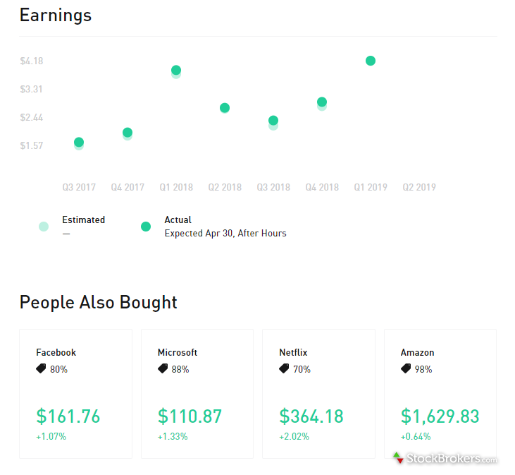 Robinhood stock research earnings and customer popular buys