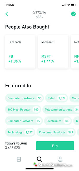 Robinhood mobile app community people also bought