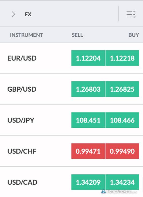 Trading212 web platform watch list