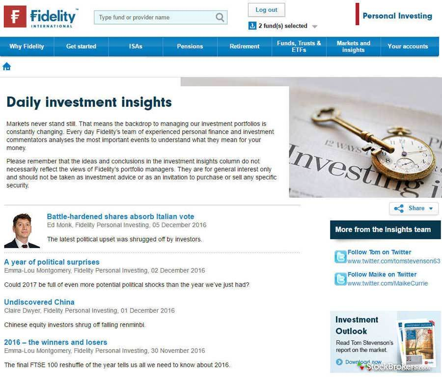 Fidelity International Daily Investment Insights