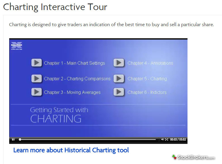 Halifax Education Videos