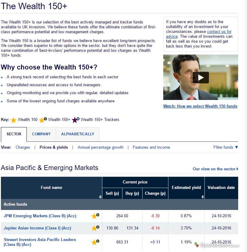 Hargreaves Lansdown Wealth 150+