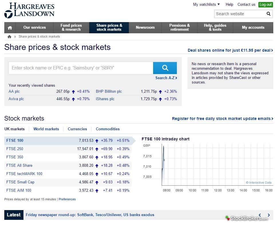 Hargreaves Lansdown Web platform