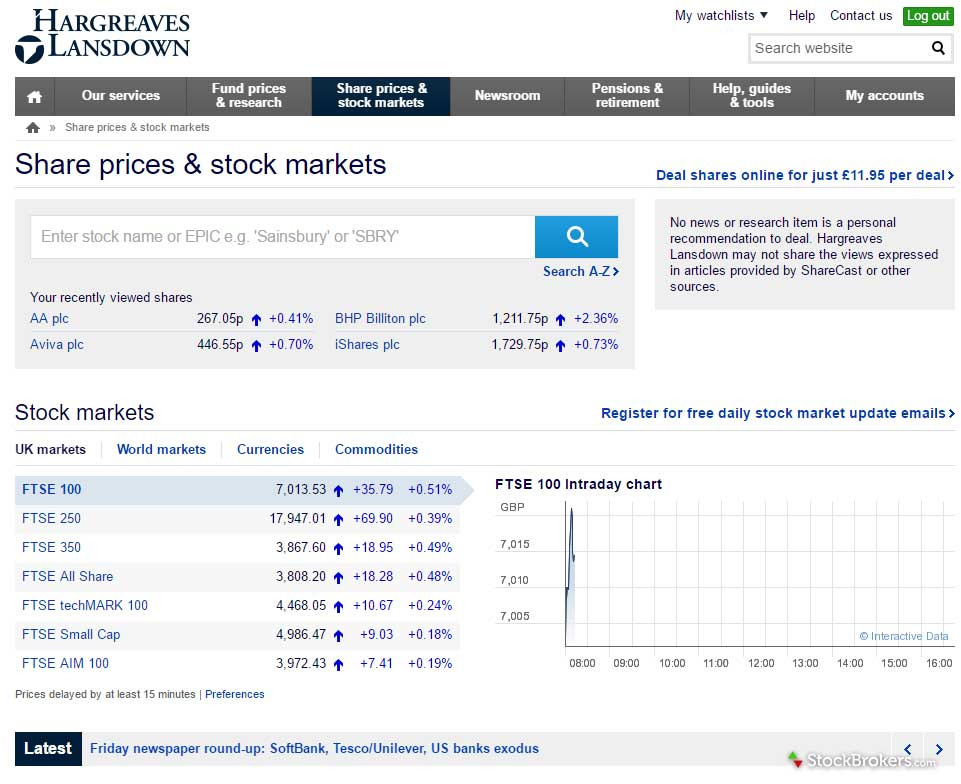 Hargreaves Lansdown Quote Screen