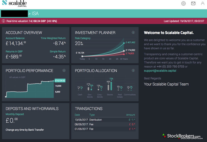 Scalable Capital Client Dashboard
