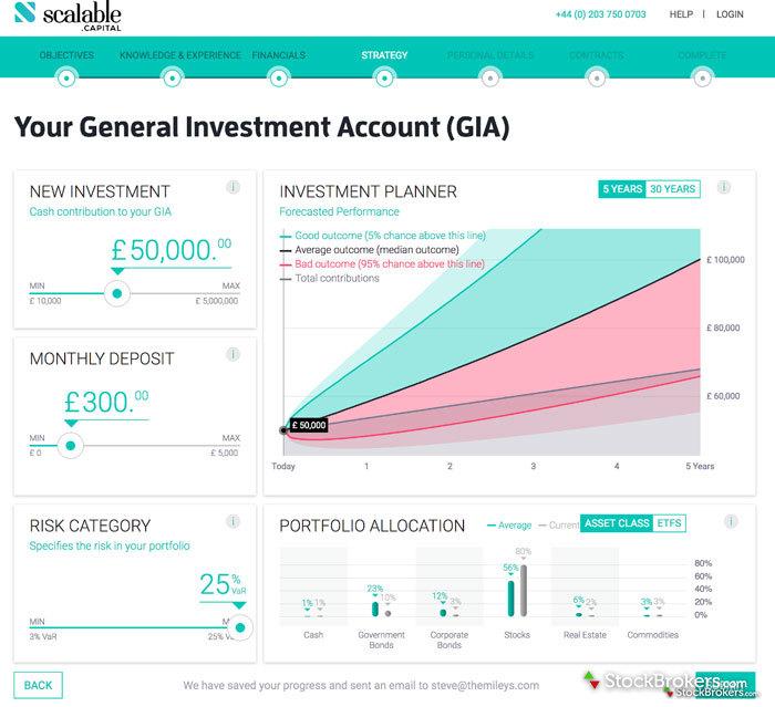 Scalable Capital Returns Analysis