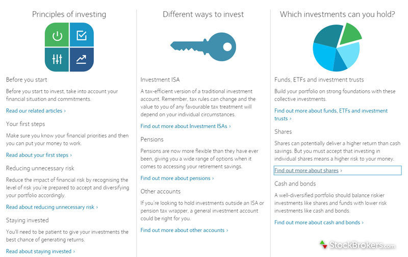 Barclays Smart Investor Education