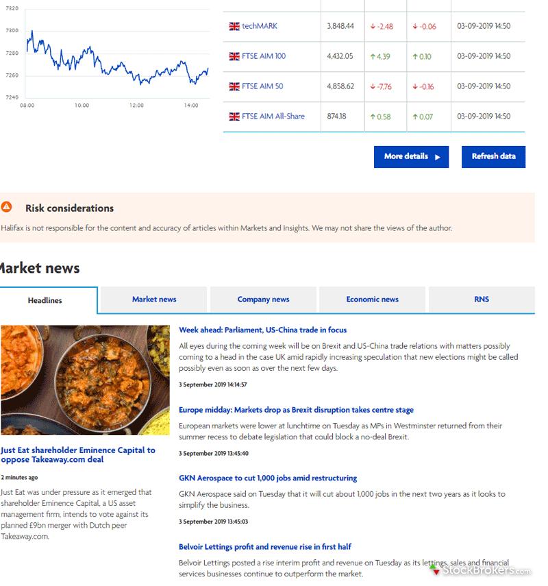 Halifax Share Dealing Market News