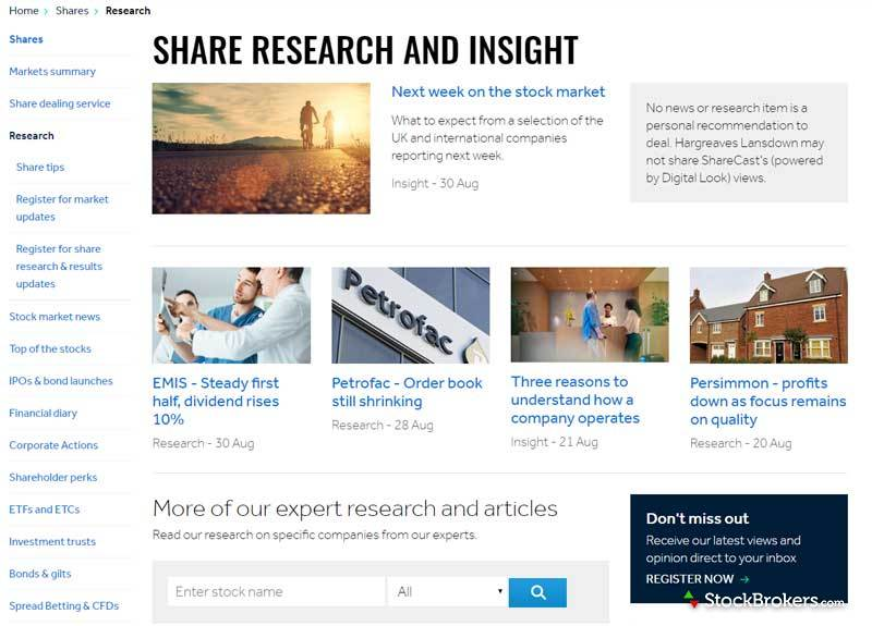 Hargreaves Lansdown Share Research and Insight