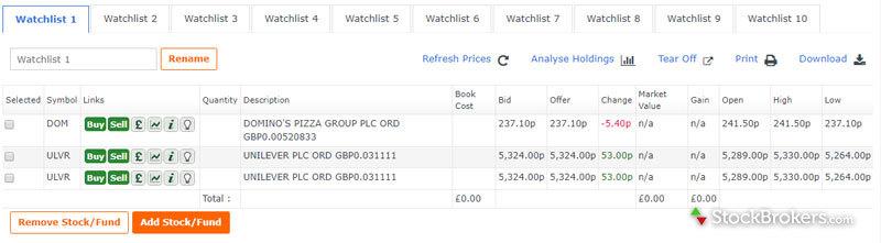 Interactive Investor Watchlist