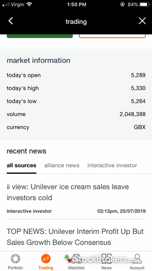 Interactive Investor Mobile Quote