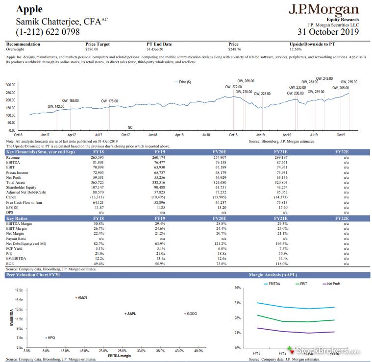 J.P. Morgan stock research report