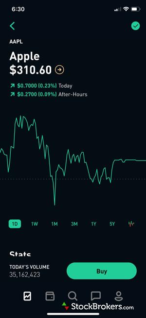 Robinhood mobile app stock quote screen