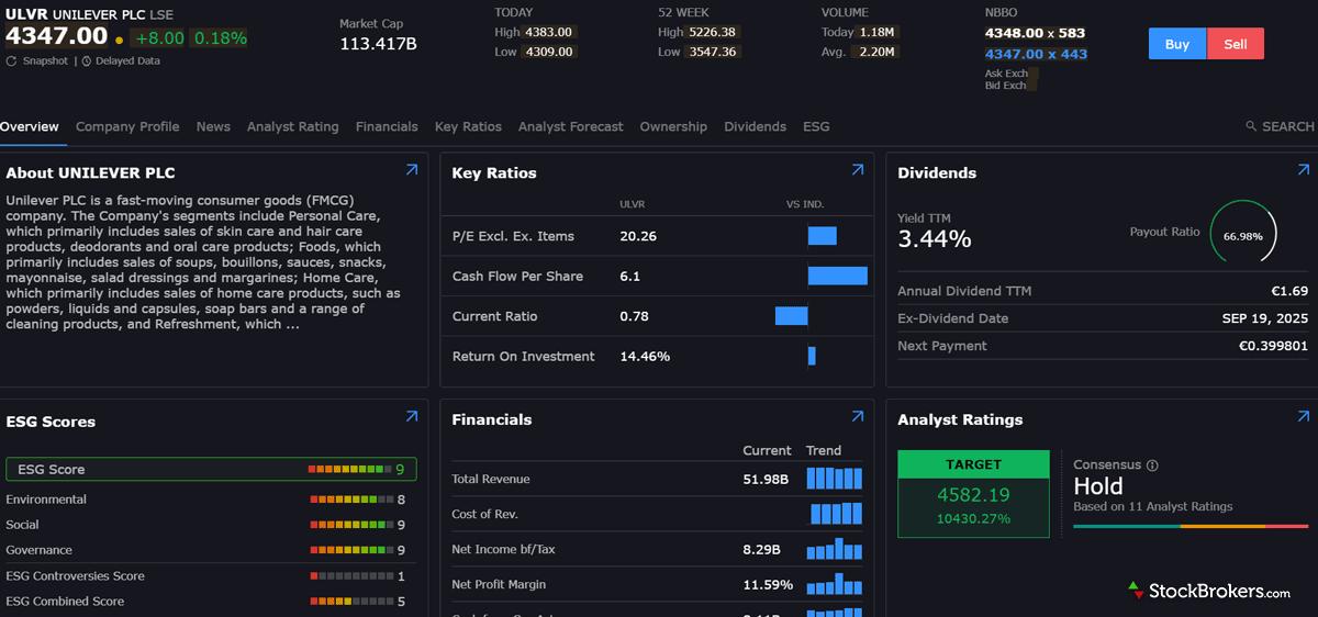 Interactive Brokers TWS Fundamentals Explorer