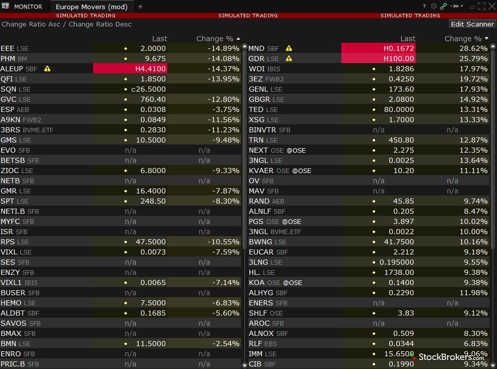 TWS Market Screener