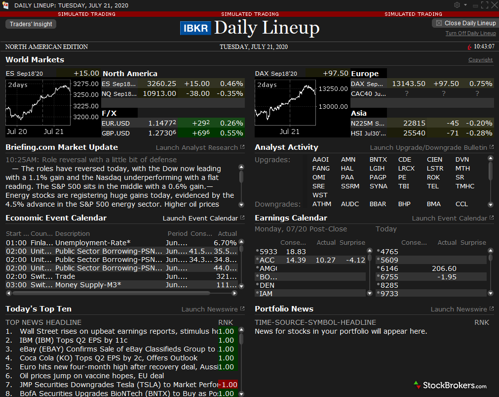 Interactive Brokers TWS Daily Lineup