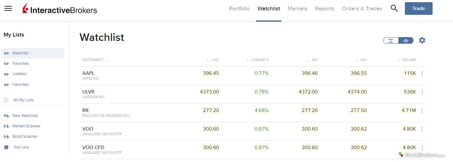 Interactive Brokers Client Portal Watchlist