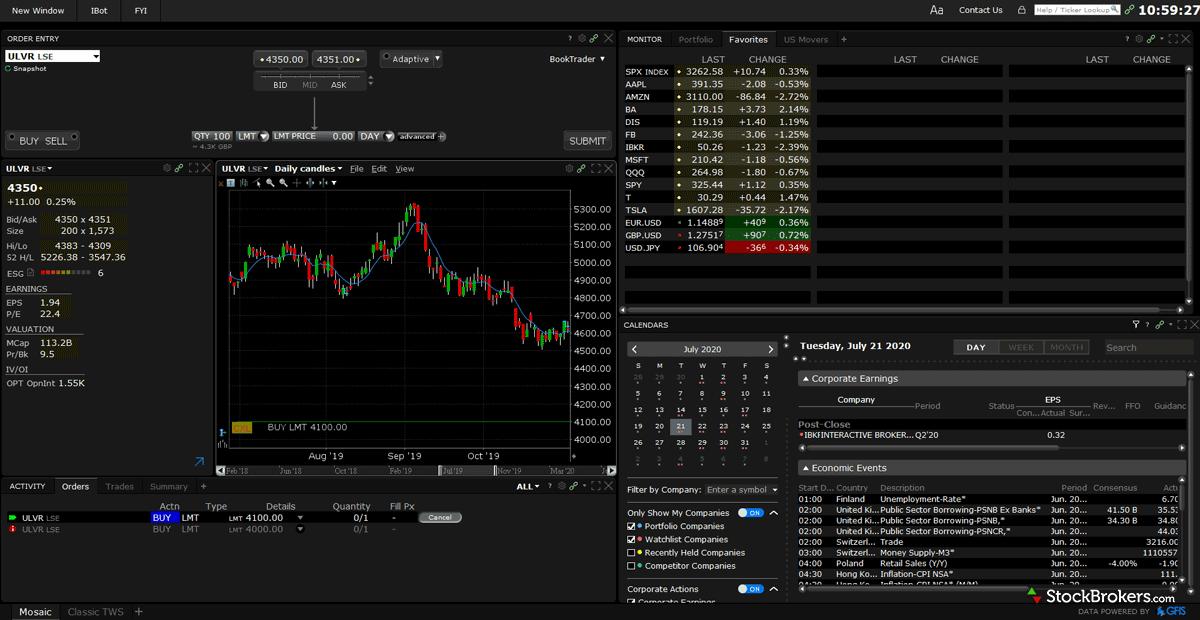 Interactive Brokers Platform Overview
