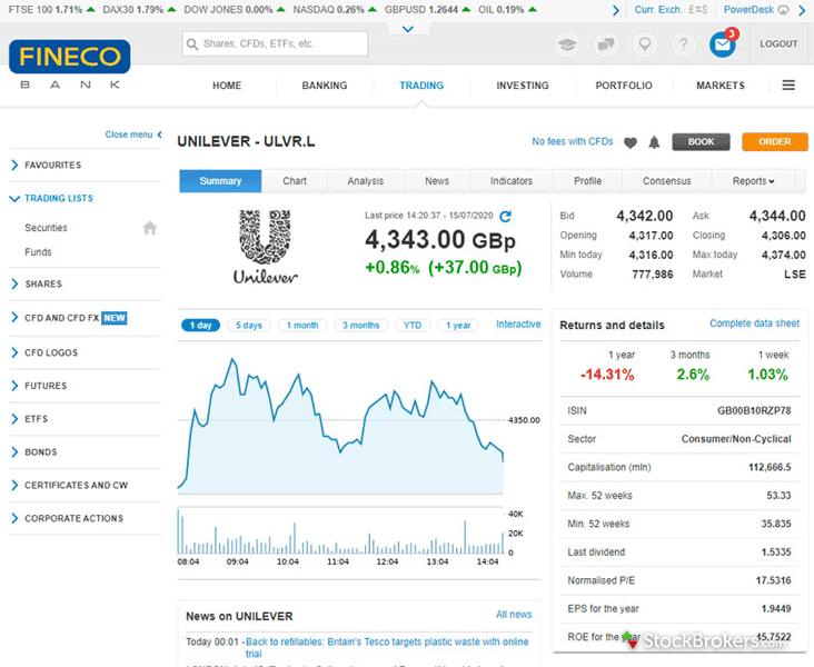 FinecoBank Stock Quote