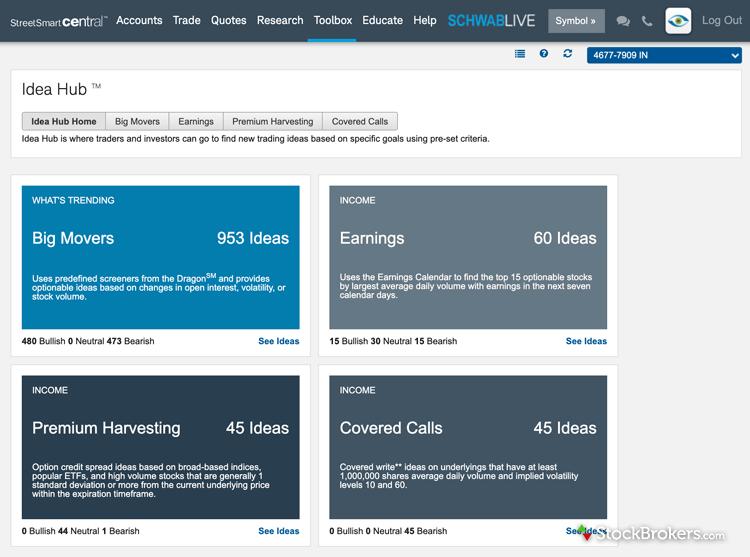 Charles Schwab options trading platform idea hub tool
