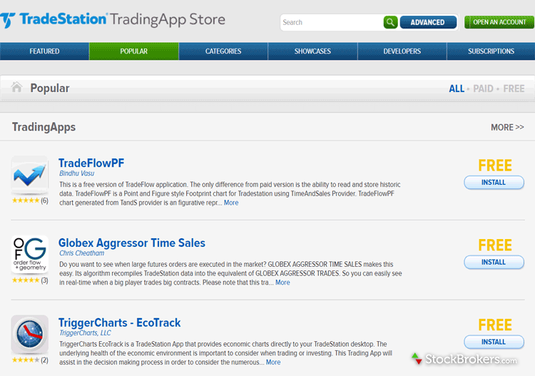 TradeStation TradingApp Store