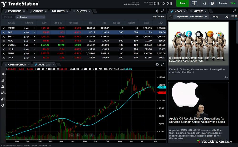 Best futures trading platform TradeStation Web Trading