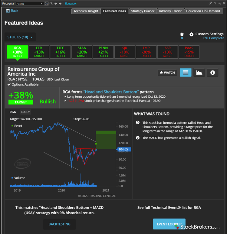 Merrill Edge MarketPro Trading Central (Recognia) technical analysis