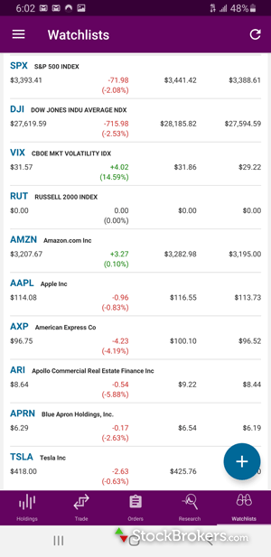 Ally Invest mobile watch list