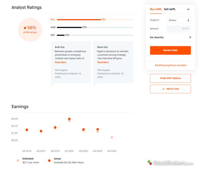 Robinhood website stock analyst ratings
