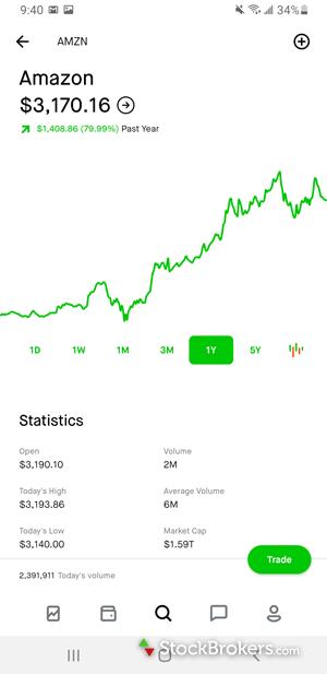 Robinhood mobile app stock chart
