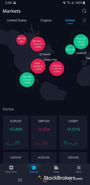 Webull Mobile App Global Markets