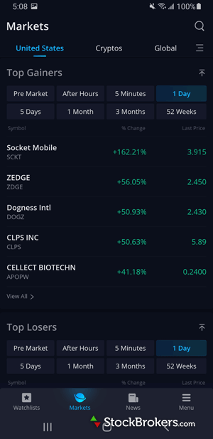 Webull Mobile App Quote Screen