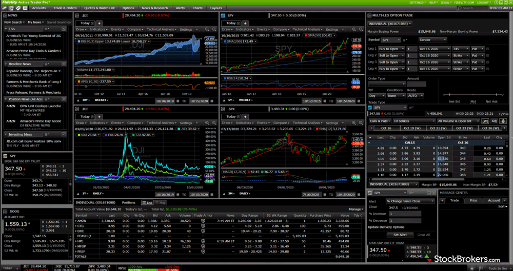 Best day trading platform Fidelity Active Trader Pro