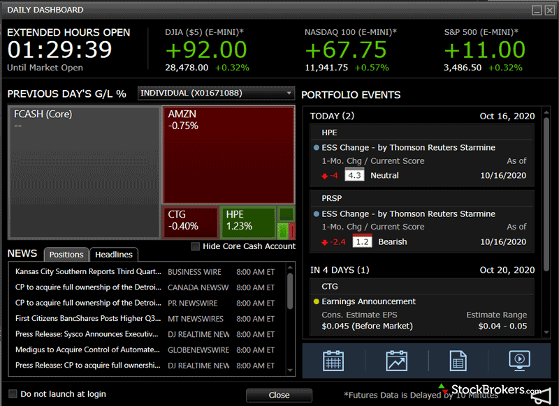 Fidelity Active Trader Pro dashboard