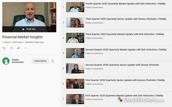 Fidelity financial market insights YouTube playlist